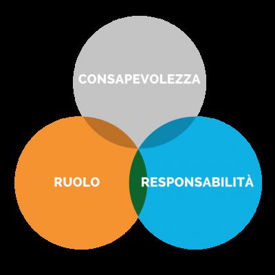 schema_aziende_consulenza
